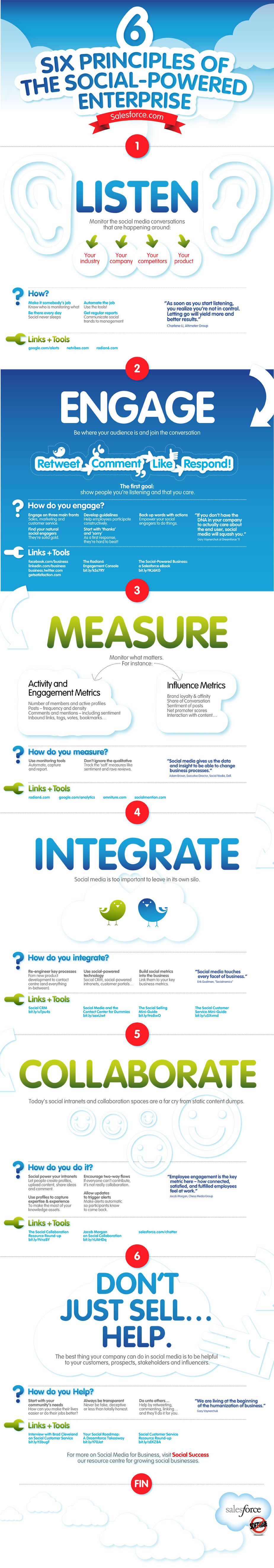 Salesforce_SixPrinciples_Infographic6 Effective Traits Of A Social-Powered Team [Infographic]