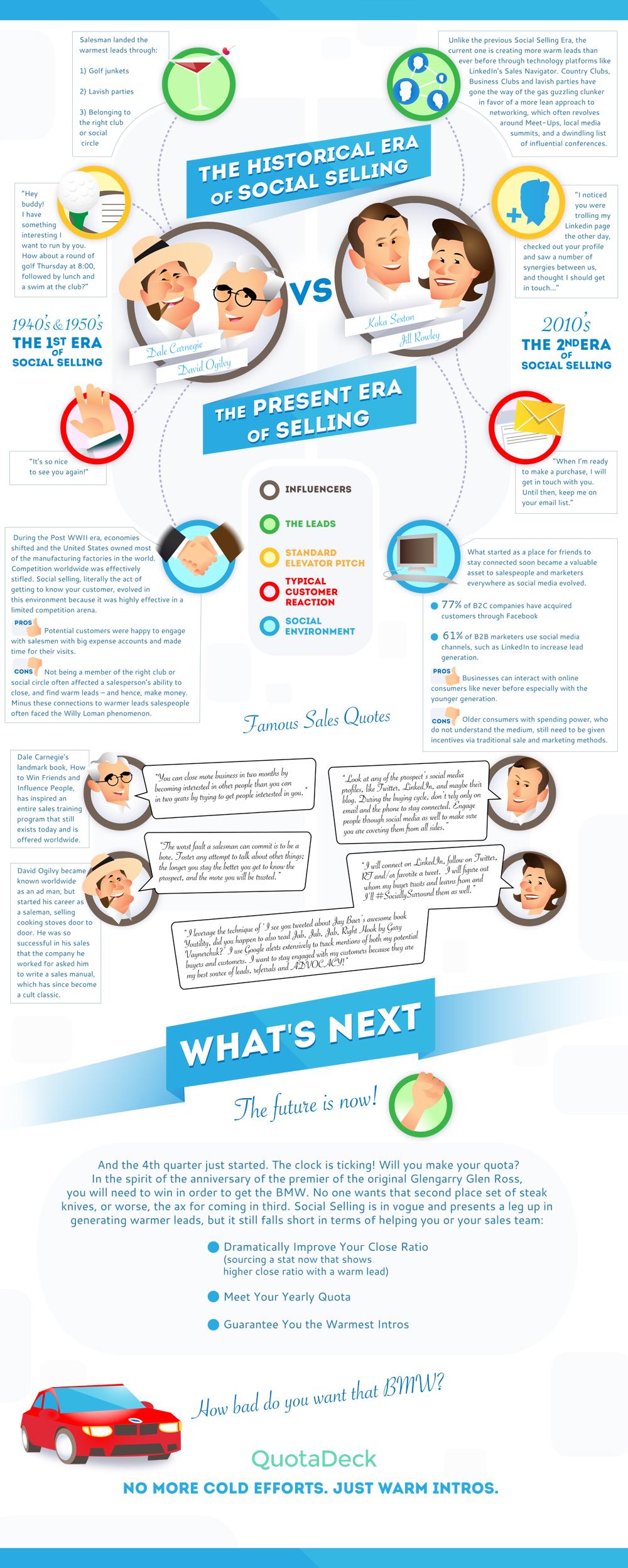 koka sexton social selling infographic