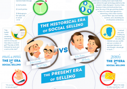 history of social selling infographic