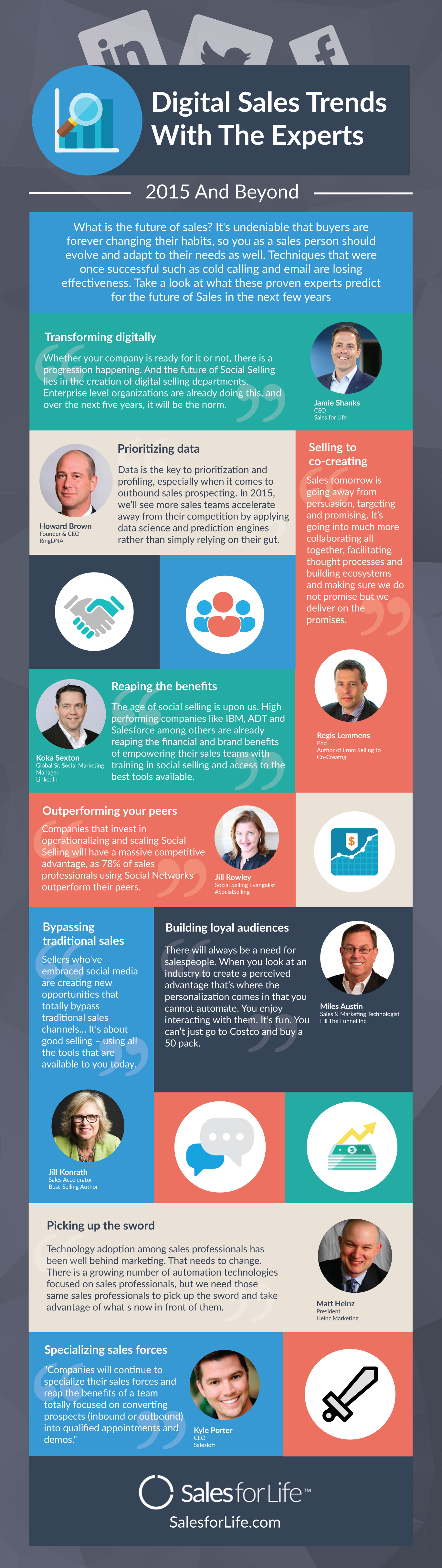 The Experts Speak 9 Sales Predictions That We Cant Ignore [Infographic]