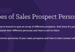 types_of_sales_prospect_persona_-_social_selling