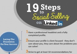 Social_Selling__19_Steps_To_Social_Selling_On_LinkedIn