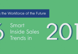 16_Smart_Inside_Sales_Trends_In_2016__Infographic__Social_Selling_Masters_Course